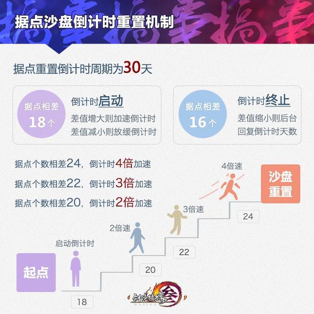 热血对决 《剑网3》 7.20搞事区主形象曝光
