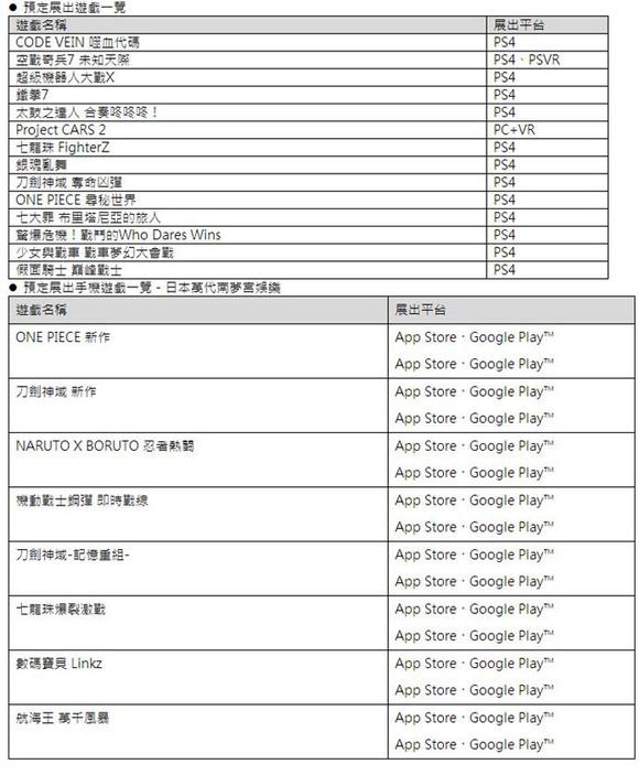 江山金币传奇万代南梦宫公开2018台北电玩展参展游戏阵容