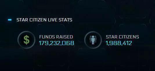 复古传奇世界私服发布科幻巨作《星际公民》众筹破11亿 制作团队近500人